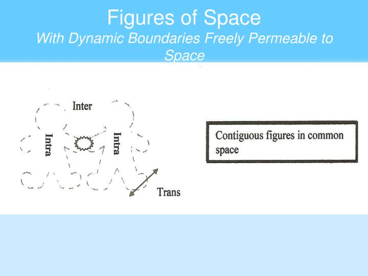 Figures of Space