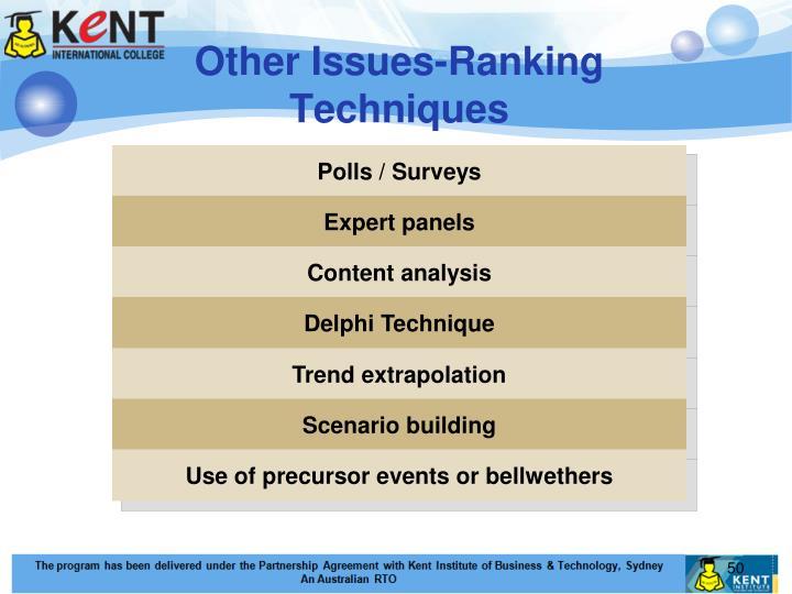 Polls / Surveys
