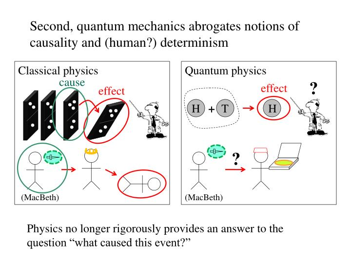 Second, quantum mechanics abrogates notions of causality and (human?) determinism