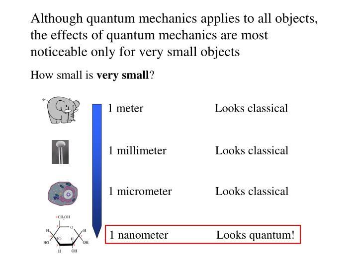 Although quantum mechanics applies to all objects, the effects of quantum mechanics are most noticeable only for very small objects