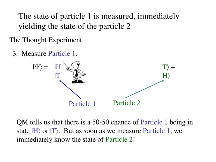 The state of particle 1 is measured, immediately yielding the state of the particle 2