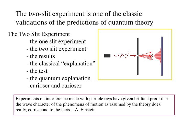 The two-slit experiment is one of the classic validations of the predictions of quantum theory