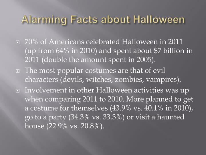 Alarming Facts about Halloween