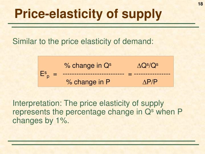 Price-elasticity of supply