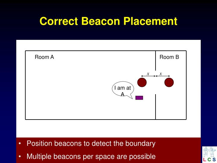 Correct Beacon Placement