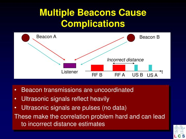 Multiple Beacons Cause Complications