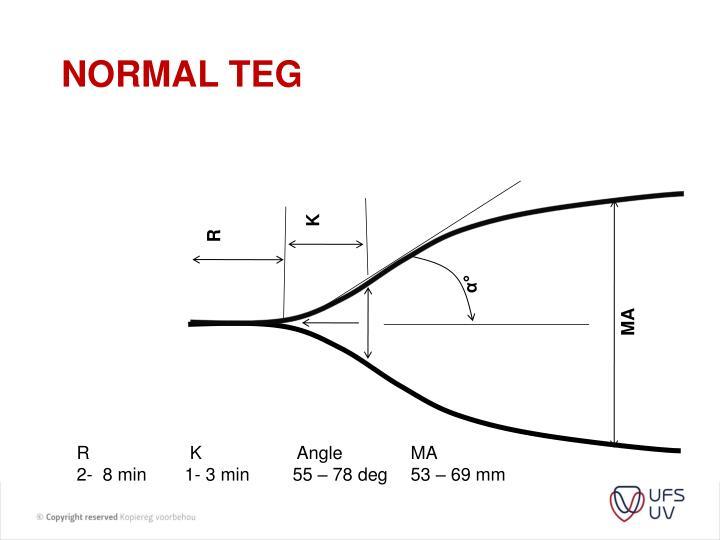 Normal TEG