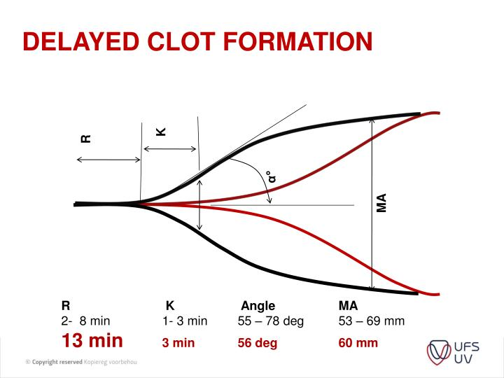 Delayed Clot formation