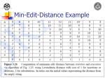 min edit distance example