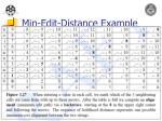 min edit distance example1