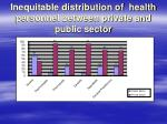 inequitable distribution of health personnel between private and public sector
