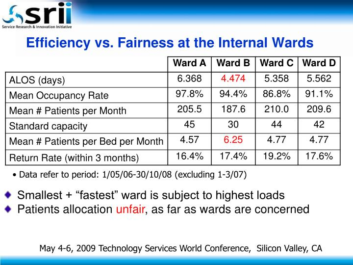 Efficiency vs. Fairness at the Internal Wards