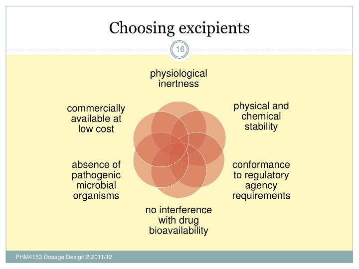 Choosing excipients