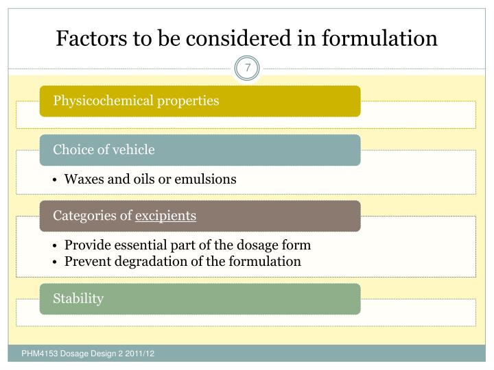 Factors to be considered in formulation