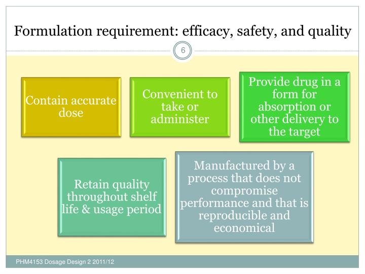 Formulation requirement: