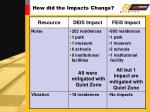 how did the impacts change19