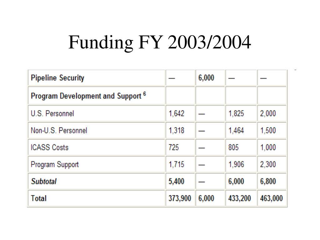Funding FY 2003/2004