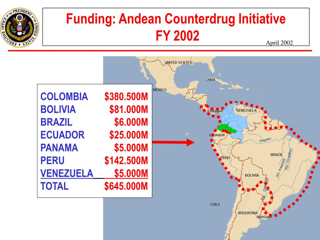 Funding: Andean Counterdrug Initiative
