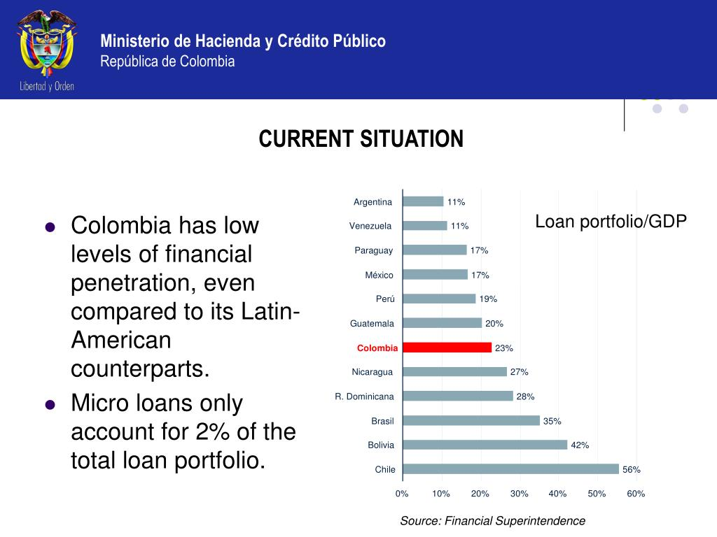 Colombia has low levels of financial penetration, even compared to its Latin-American counterparts.