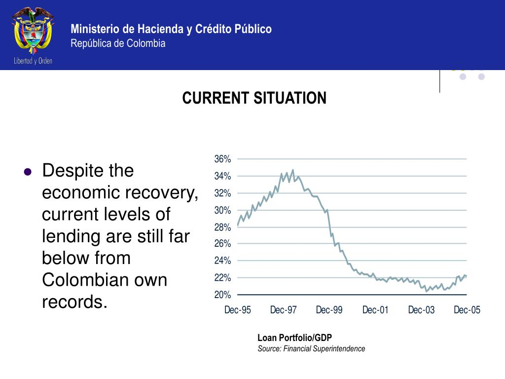 Despite the economic recovery, current levels of lending are still far below from Colombian own records.