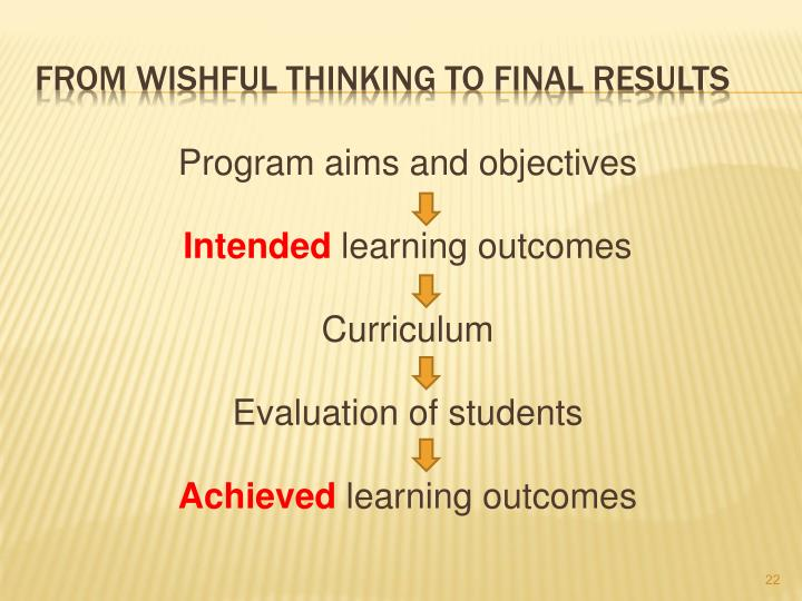 Program aims and objectives
