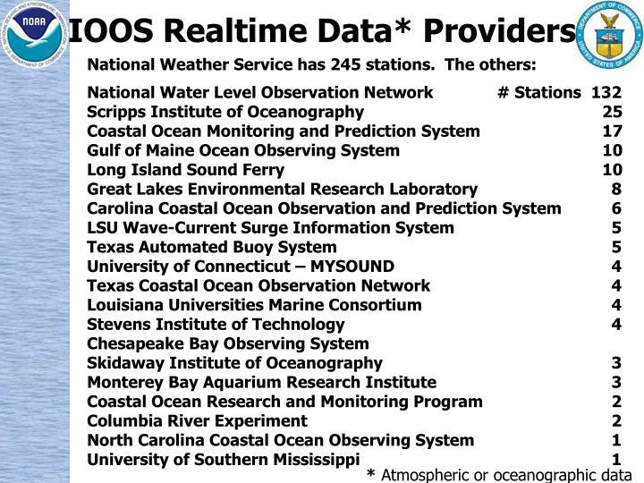 IOOS Realtime Data* Providers