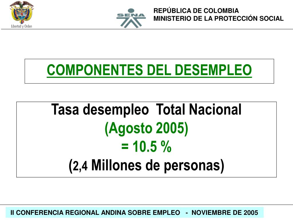 Tasa desempleo  Total Nacional
