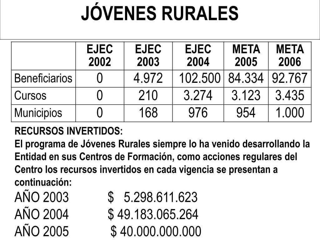 JÓVENES RURALES