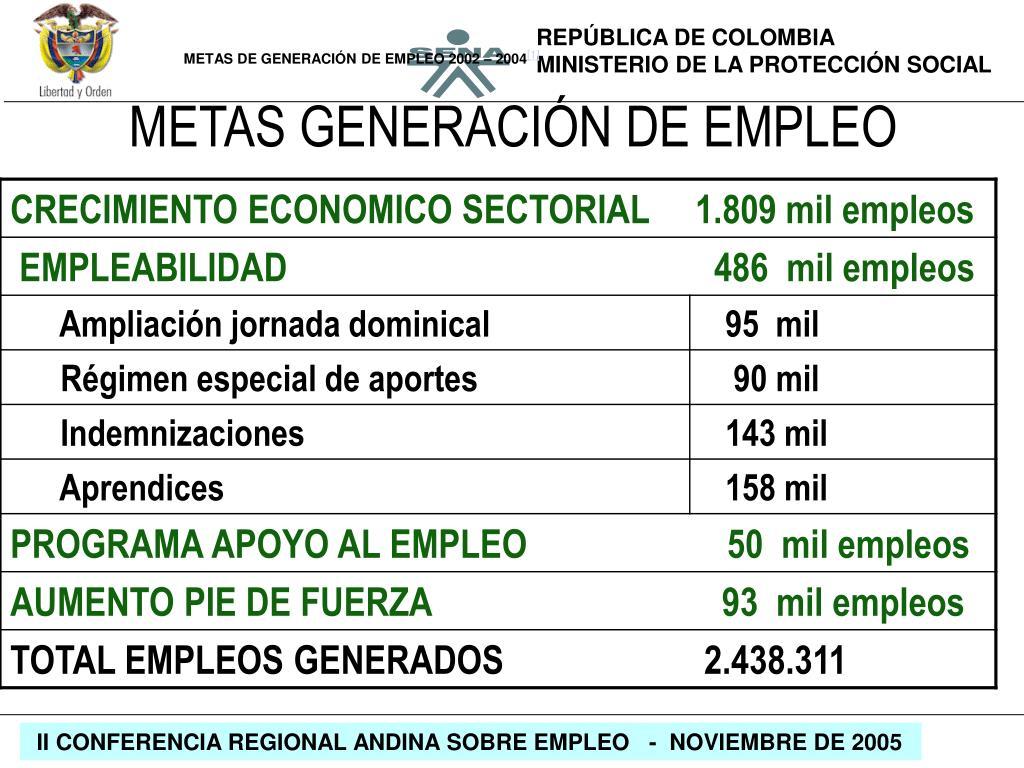 METAS GENERACIÓN DE EMPLEO