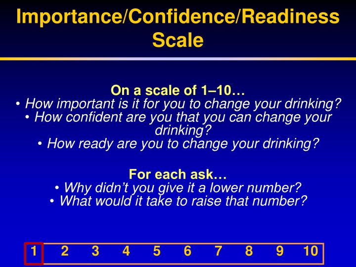 Importance/Confidence/Readiness Scale