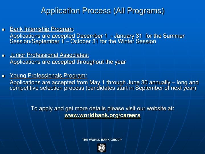 Application Process (All Programs)
