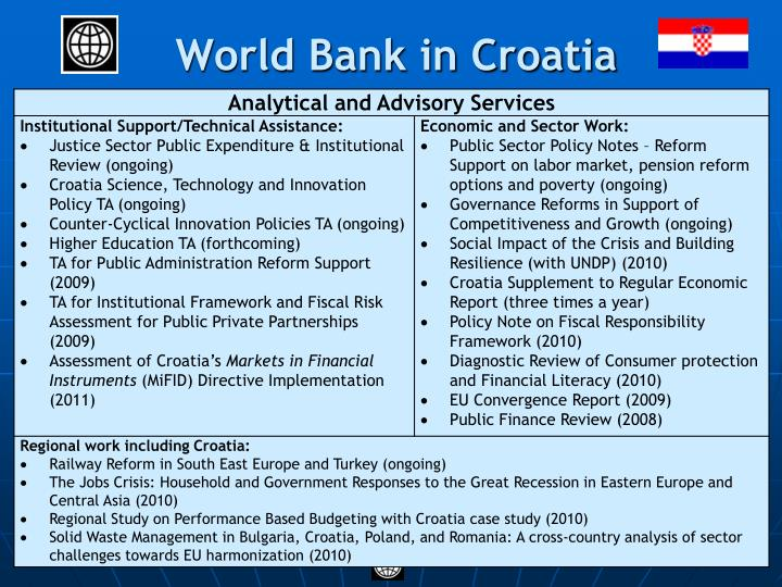 World Bank in Croatia