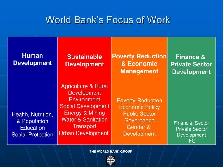 World Bank's Focus of Work