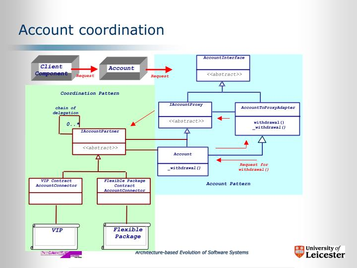Account coordination