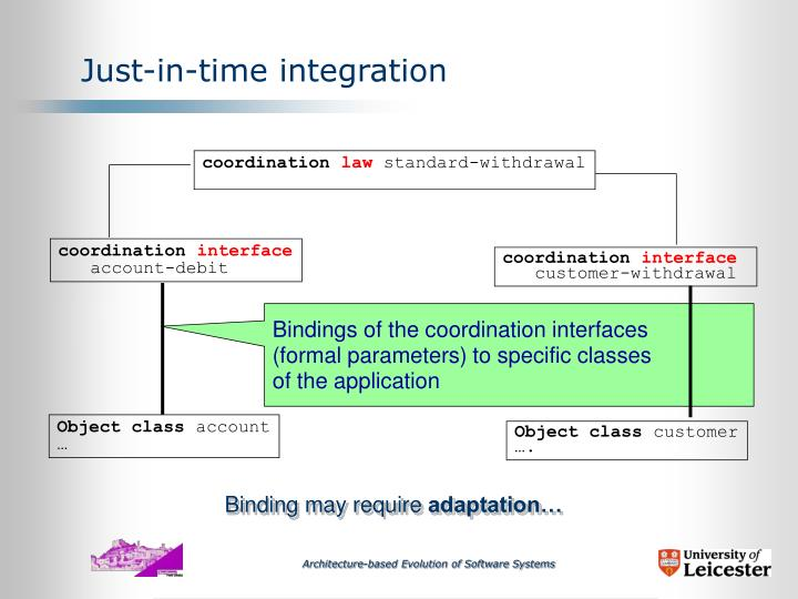 Just-in-time integration