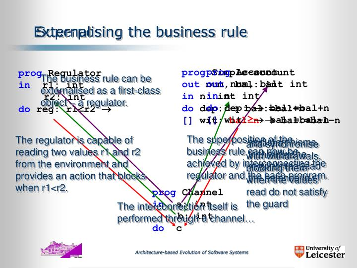 Superposing the business rule