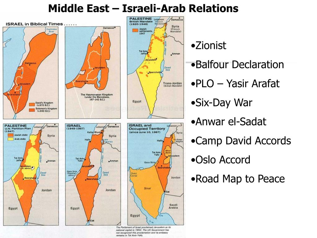 Middle East – Israeli-Arab Relations