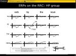 erps on the rrc hp group