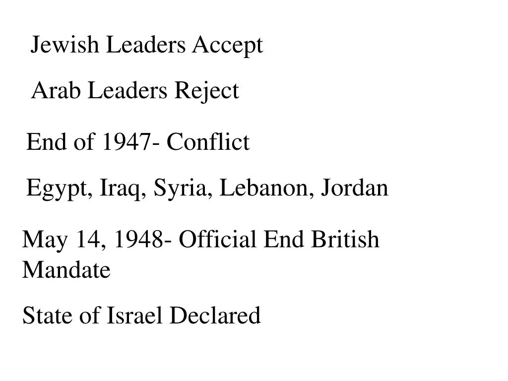 Jewish Leaders Accept