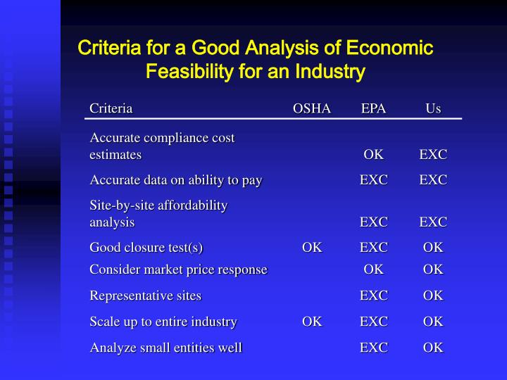 Criteria for a Good Analysis of Economic Feasibility for an Industry