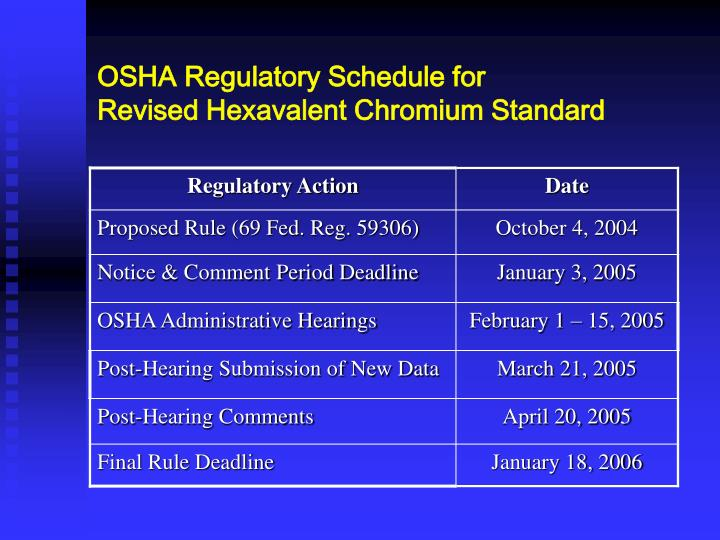 Osha regulatory schedule for revised hexavalent chromium standard