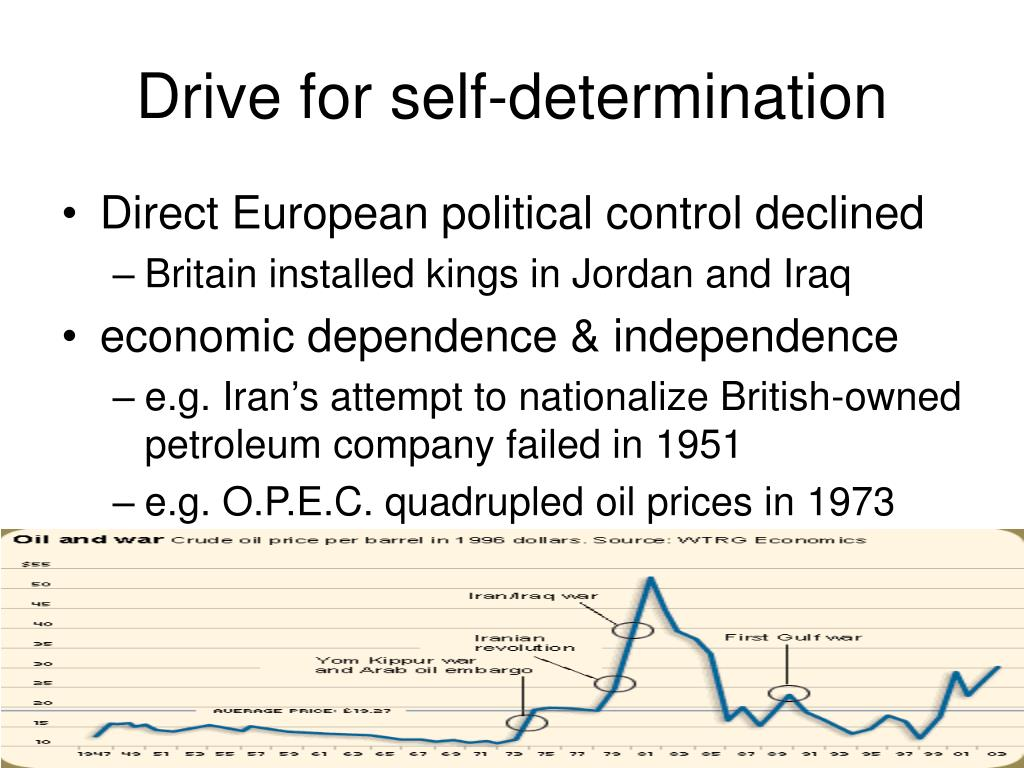 Drive for self-determination