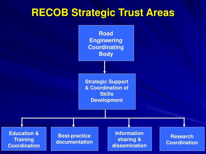 Road Engineering Coordinating Body
