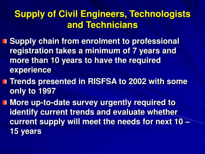 Supply chain from enrolment to professional registration takes a minimum of 7 years and more than 10 years to have the required experience