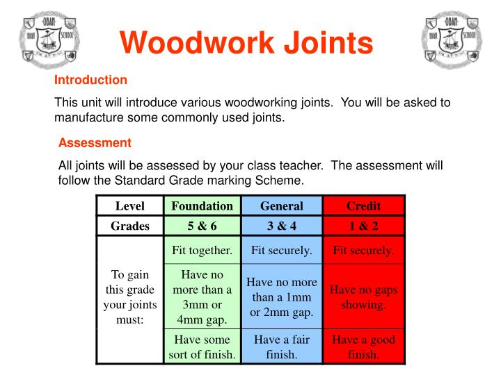 woodwork joints n.
