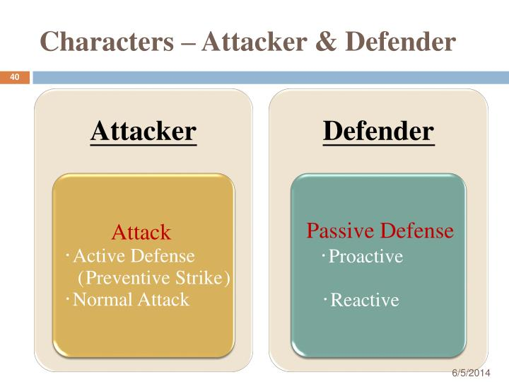 Characters – Attacker & Defender