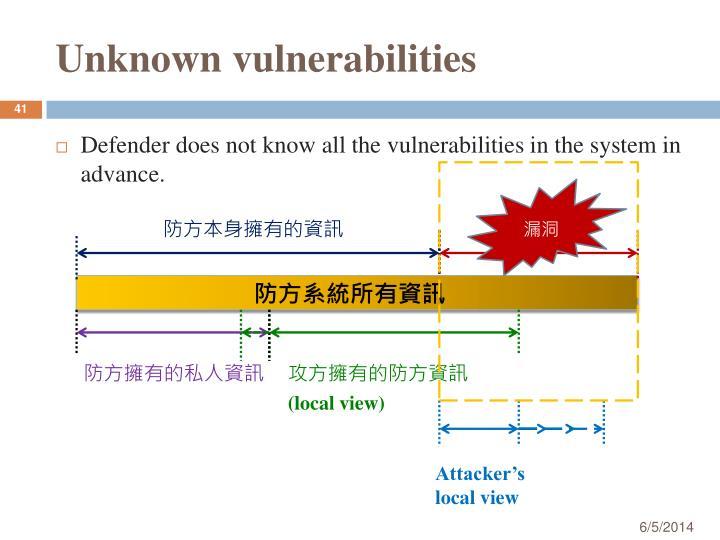 Unknown vulnerabilities