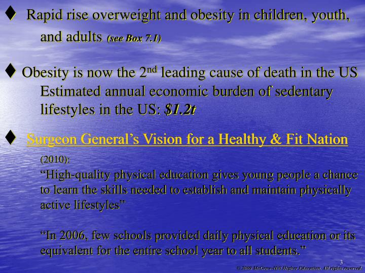 Rapid rise overweight and obesity in children, youth, 	and adults
