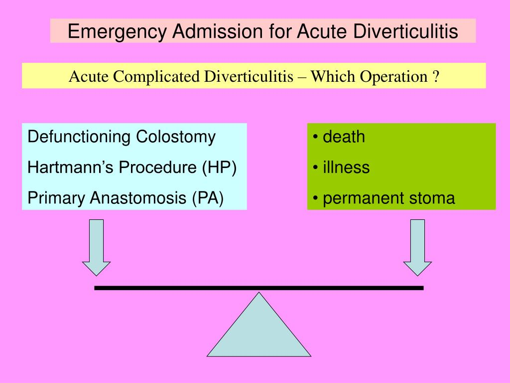 PPT - Acute Diverticulitis & Hartmann's Procedure PowerPoint
