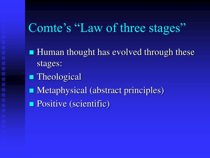 """Comte's """"Law of three stages"""""""